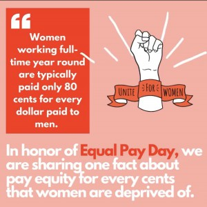 Equal Pay Day Social Media Campaign